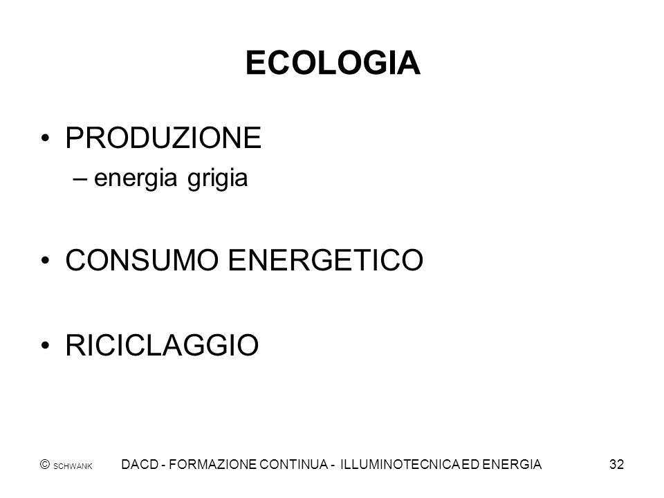 © SCHWANK DACD - FORMAZIONE CONTINUA - ILLUMINOTECNICA ED ENERGIA32 ECOLOGIA PRODUZIONE –energia grigia CONSUMO ENERGETICO RICICLAGGIO