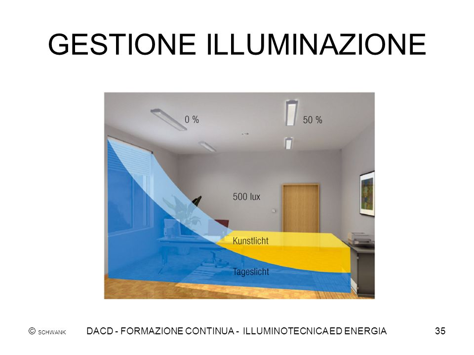 © SCHWANK DACD - FORMAZIONE CONTINUA - ILLUMINOTECNICA ED ENERGIA35 GESTIONE ILLUMINAZIONE