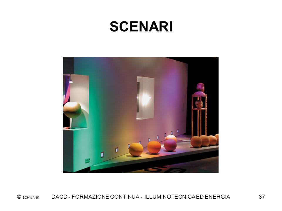 © SCHWANK DACD - FORMAZIONE CONTINUA - ILLUMINOTECNICA ED ENERGIA37 SCENARI