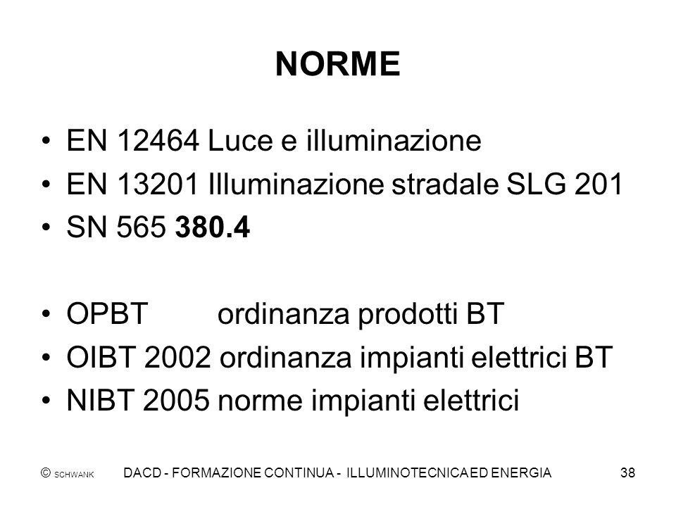 © SCHWANK DACD - FORMAZIONE CONTINUA - ILLUMINOTECNICA ED ENERGIA38 NORME EN 12464 Luce e illuminazione EN 13201 Illuminazione stradale SLG 201 SN 565