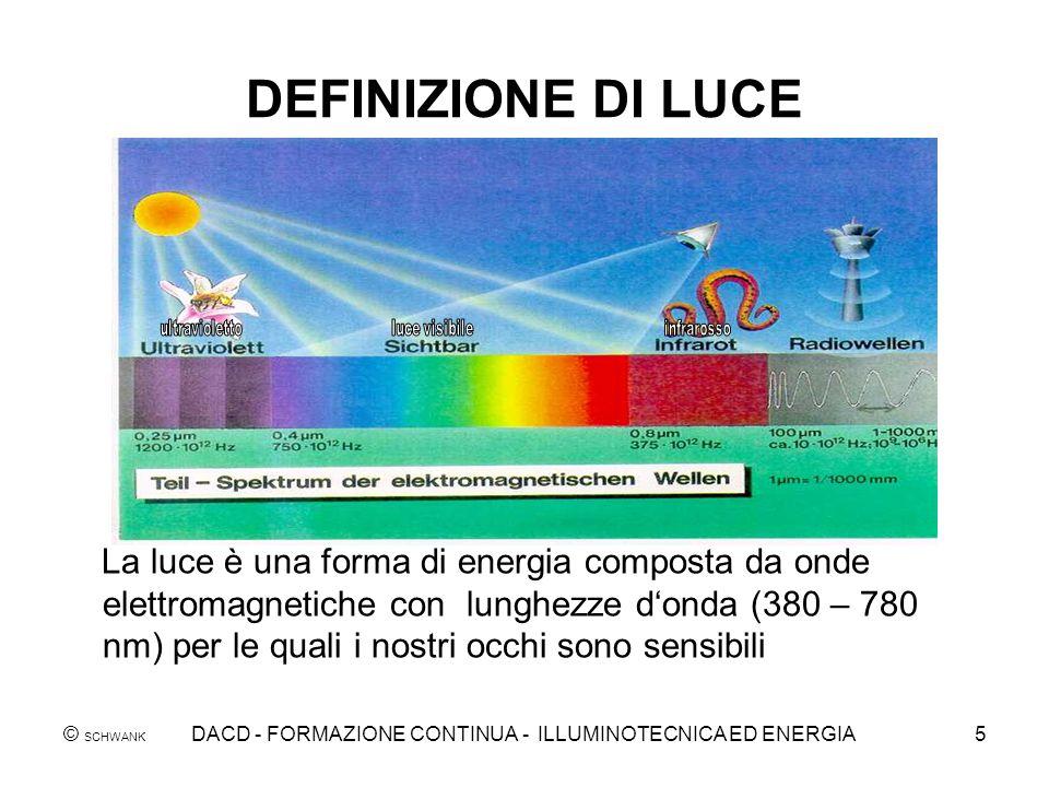 © SCHWANK DACD - FORMAZIONE CONTINUA - ILLUMINOTECNICA ED ENERGIA5 DEFINIZIONE DI LUCE La luce è una forma di energia composta da onde elettromagnetic