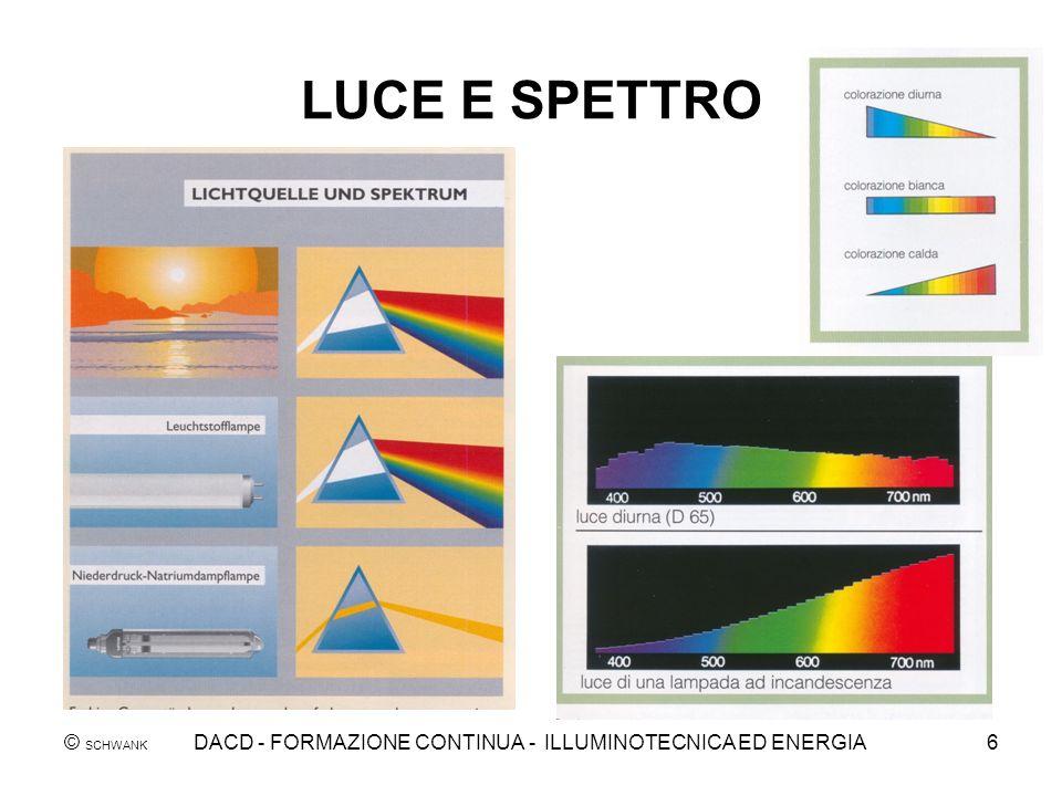 © SCHWANK DACD - FORMAZIONE CONTINUA - ILLUMINOTECNICA ED ENERGIA6 LUCE E SPETTRO
