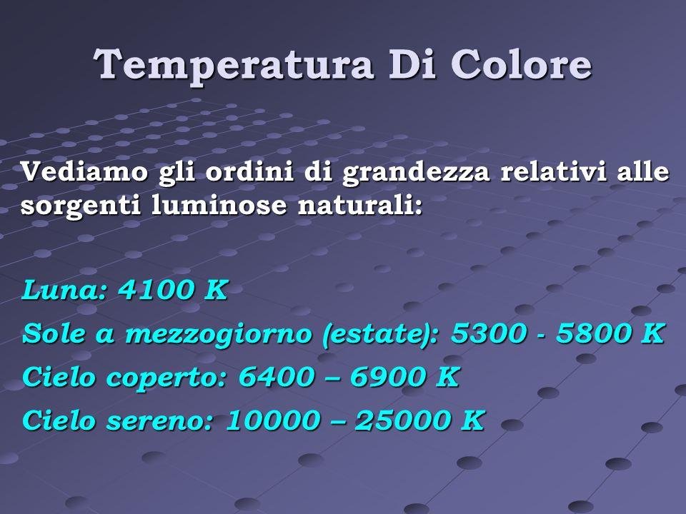 Temperatura Di Colore Vediamo gli ordini di grandezza relativi alle sorgenti luminose naturali: Luna: 4100 K Sole a mezzogiorno (estate): 5300 - 5800