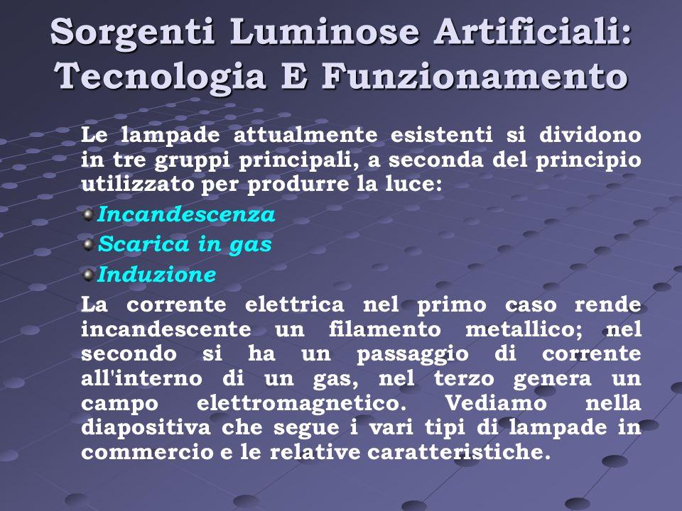 Sorgenti Luminose Artificiali: Tecnologia E Funzionamento Le lampade attualmente esistenti si dividono in tre gruppi principali, a seconda del princip