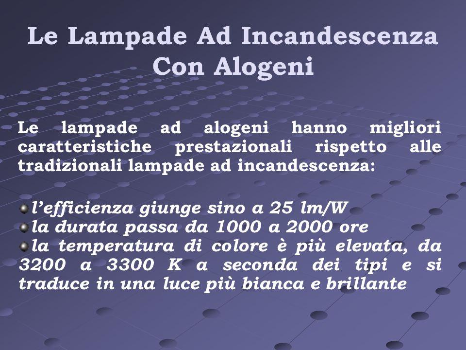 Le Lampade Ad Incandescenza Con Alogeni Le lampade ad alogeni hanno migliori caratteristiche prestazionali rispetto alle tradizionali lampade ad incan