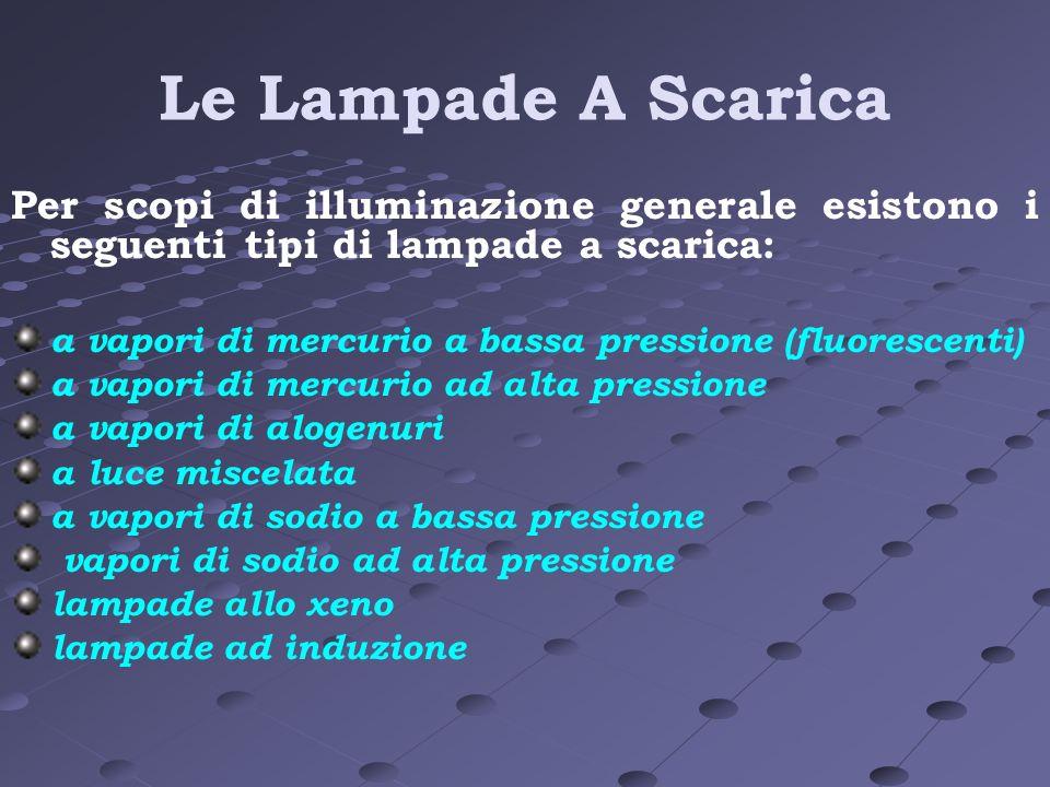 Le Lampade A Scarica Per scopi di illuminazione generale esistono i seguenti tipi di lampade a scarica: a vapori di mercurio a bassa pressione (fluore