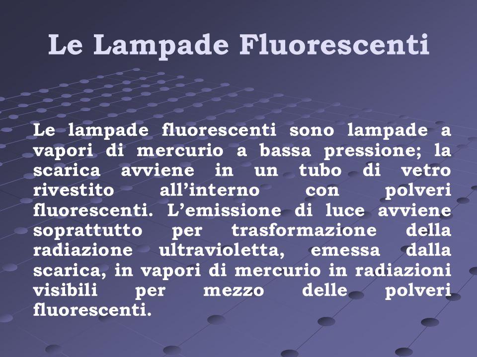 Le Lampade Fluorescenti Le lampade fluorescenti sono lampade a vapori di mercurio a bassa pressione; la scarica avviene in un tubo di vetro rivestito