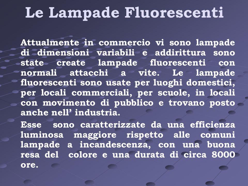 Le Lampade Fluorescenti Attualmente in commercio vi sono lampade di dimensioni variabili e addirittura sono state create lampade fluorescenti con norm