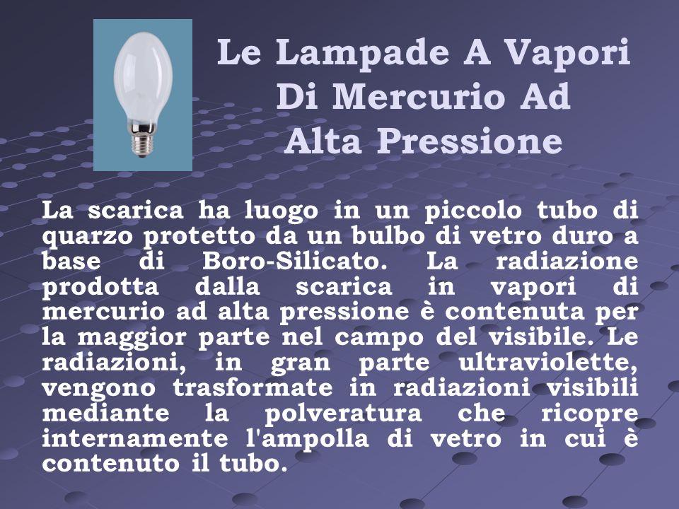 Le Lampade A Vapori Di Mercurio Ad Alta Pressione La scarica ha luogo in un piccolo tubo di quarzo protetto da un bulbo di vetro duro a base di Boro-S