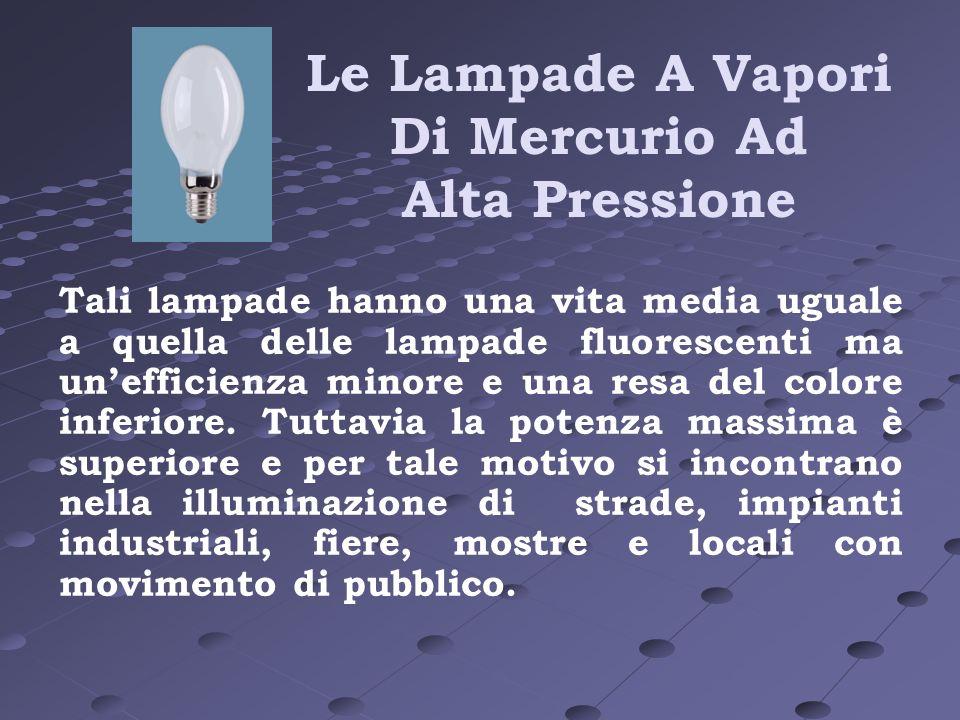 Le Lampade A Vapori Di Mercurio Ad Alta Pressione Tali lampade hanno una vita media uguale a quella delle lampade fluorescenti ma unefficienza minore
