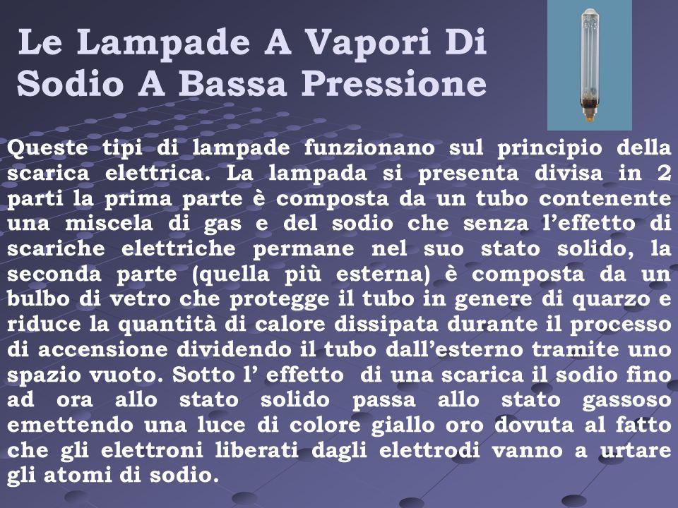 Le Lampade A Vapori Di Sodio A Bassa Pressione Queste tipi di lampade funzionano sul principio della scarica elettrica. La lampada si presenta divisa