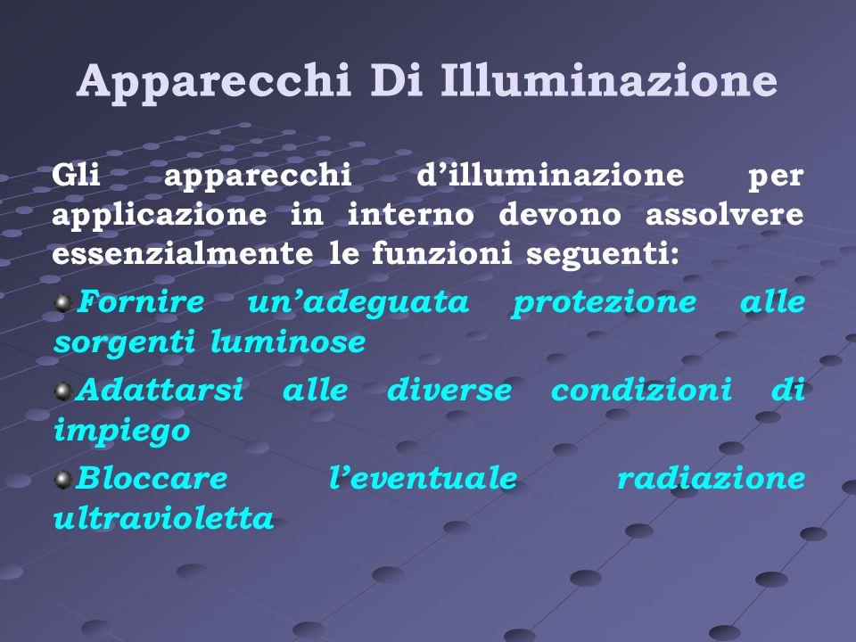 Apparecchi Di Illuminazione Gli apparecchi dilluminazione per applicazione in interno devono assolvere essenzialmente le funzioni seguenti: Fornire un