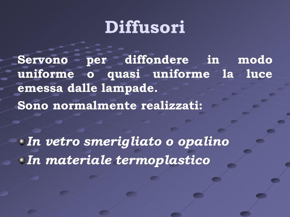 Diffusori Servono per diffondere in modo uniforme o quasi uniforme la luce emessa dalle lampade. Sono normalmente realizzati: In vetro smerigliato o o
