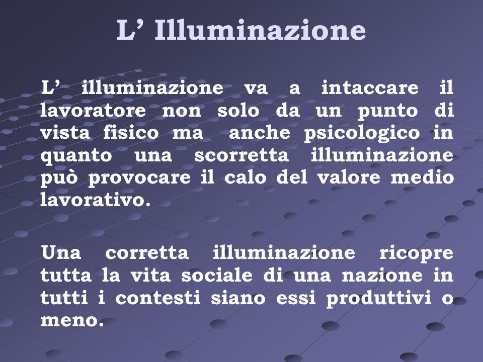L Illuminazione L illuminazione va a intaccare il lavoratore non solo da un punto di vista fisico ma anche psicologico in quanto una scorretta illumin
