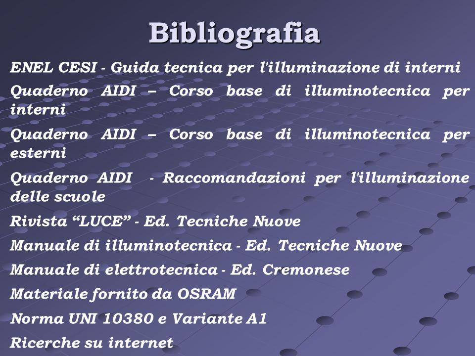 Bibliografia ENEL CESI - Guida tecnica per l'illuminazione di interni Quaderno AIDI – Corso base di illuminotecnica per interni Quaderno AIDI – Corso