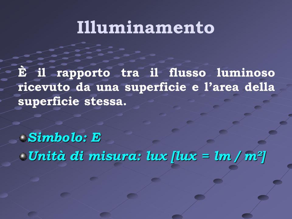 Illuminamento È il rapporto tra il flusso luminoso ricevuto da una superficie e larea della superficie stessa. Simbolo: E Unità di misura: lux [lux =