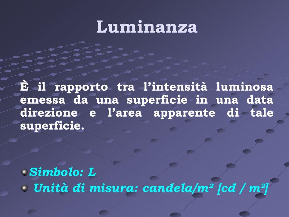 Luminanza È il rapporto tra lintensità luminosa emessa da una superficie in una data direzione e larea apparente di tale superficie. Simbolo: L Unità