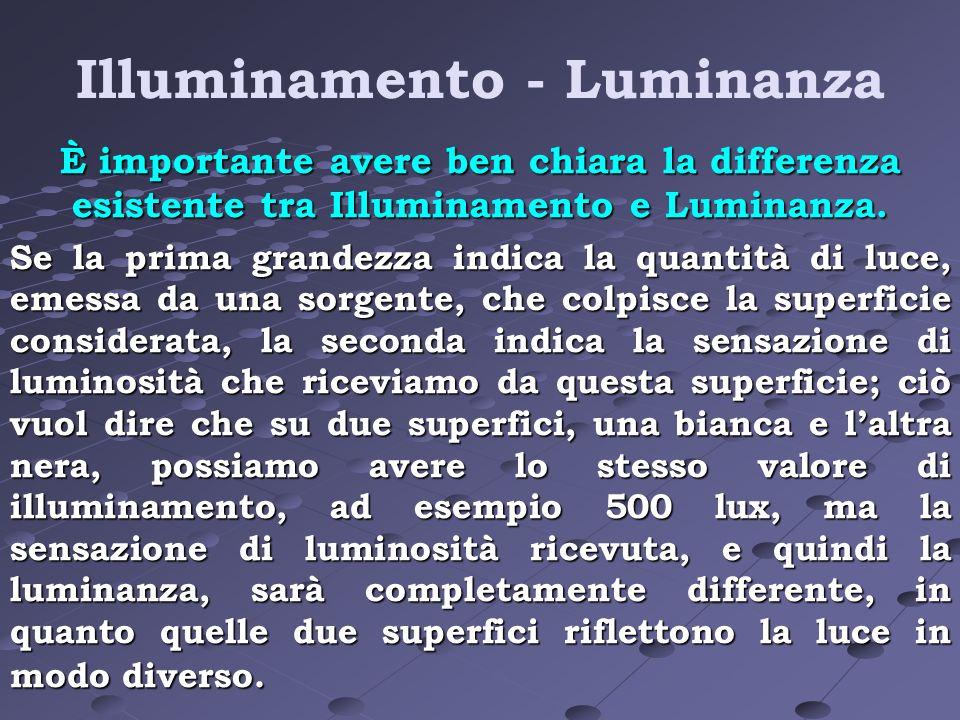 Illuminamento - Luminanza È importante avere ben chiara la differenza esistente tra Illuminamento e Luminanza. Se la prima grandezza indica la quantit