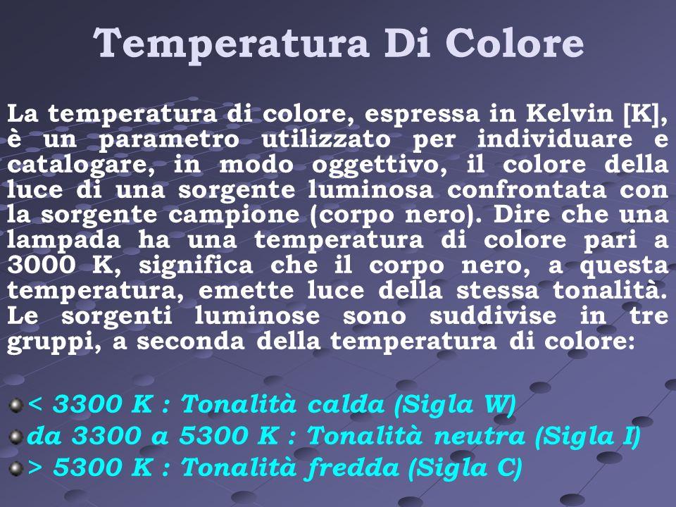 Temperatura Di Colore La temperatura di colore, espressa in Kelvin [K], è un parametro utilizzato per individuare e catalogare, in modo oggettivo, il