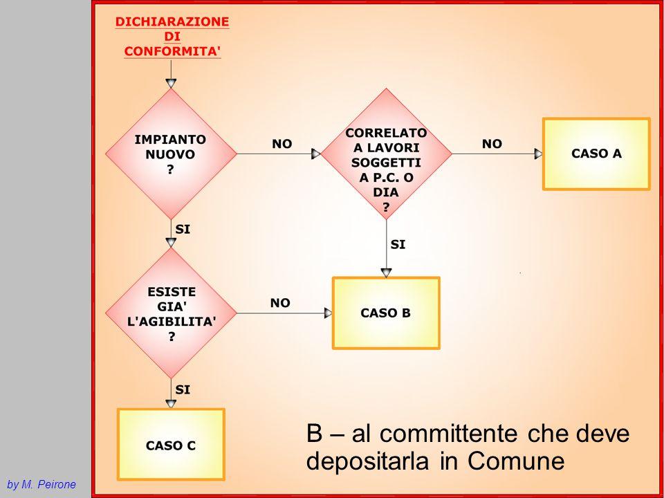 B – al committente che deve depositarla in Comune by M. Peirone
