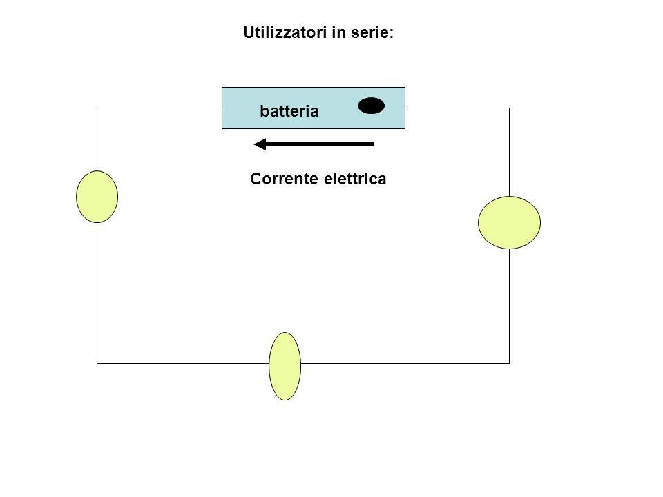 Utilizzatori in serie: batteria Corrente elettrica