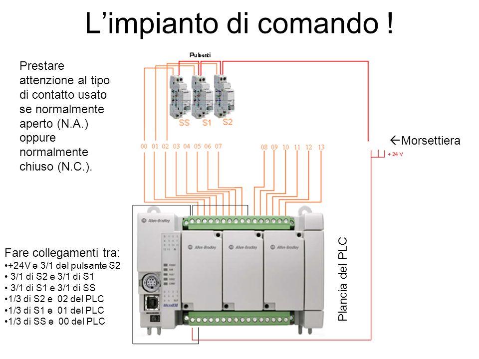 Limpianto di comando ! Plancia del PLC Prestare attenzione al tipo di contatto usato se normalmente aperto (N.A.) oppure normalmente chiuso (N.C.). Fa