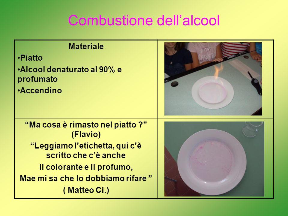 Combustione dellalcool Materiale Piatto Alcool denaturato al 90% e profumato Accendino Ma cosa è rimasto nel piatto ? (Flavio) Leggiamo letichetta, qu