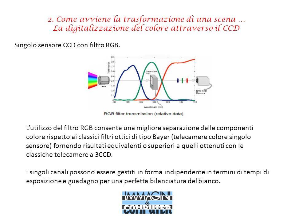 2. Come avviene la trasformazione di una scena … La digitalizzazione del colore attraverso il CCD Lutilizzo del filtro RGB consente una migliore separ