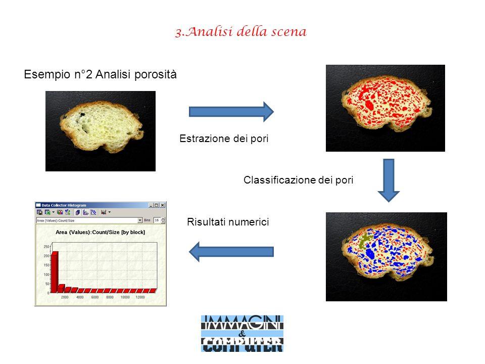 3.Analisi della scena Esempio n°2 Analisi porosità Estrazione dei pori Classificazione dei pori Risultati numerici
