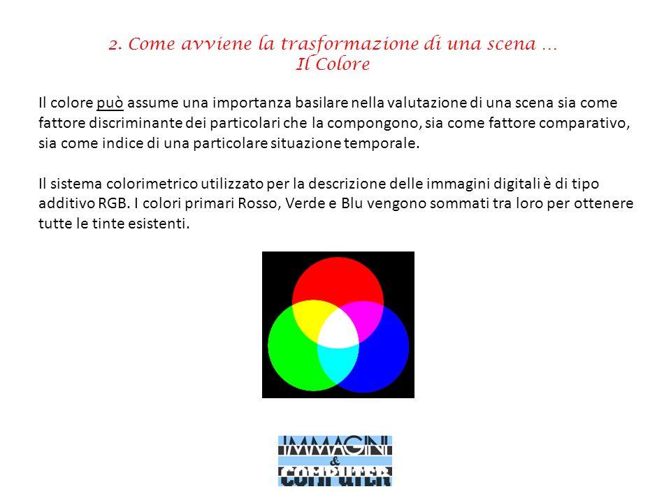 2. Come avviene la trasformazione di una scena … Il Colore Il colore può assume una importanza basilare nella valutazione di una scena sia come fattor