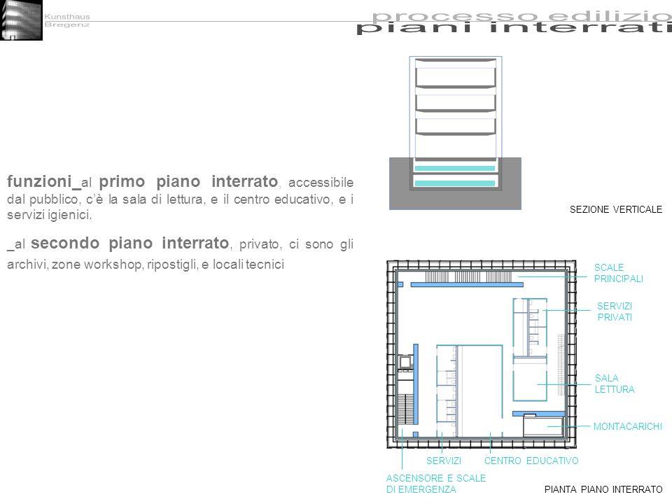 funzioni_ al primo piano interrato, accessibile dal pubblico, cè la sala di lettura, e il centro educativo, e i servizi igienici. _al secondo piano in