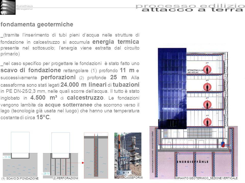 fondamenta geotermiche _(tramite linserimento di tubi pieni dacqua nelle strutture di fondazione in calcestruzzo si accumula energia termica presente