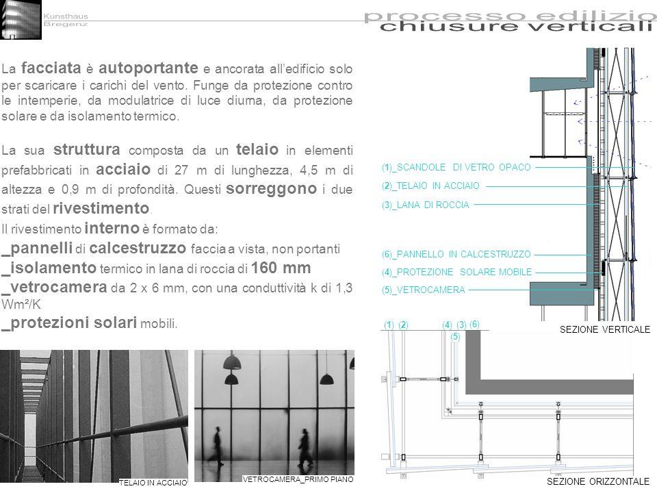 (5)_VETROCAMERA (3)_LANA DI ROCCIA (2)_TELAIO IN ACCIAIO (4)_PROTEZIONE SOLARE MOBILE (1)_SCANDOLE DI VETRO OPACO La facciata è autoportante e ancorat