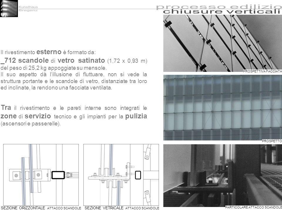 Il rivestimento esterno è formato da: _712 scandole di vetro satinato (1,72 x 0,93 m) del peso di 25,2 kg appoggiate su mensole. Il suo aspetto dà lil