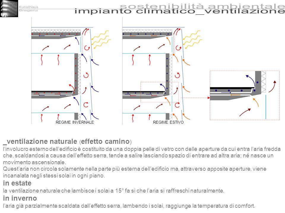 _ventilazione naturale ( effetto camino ) linvolucro esterno delledificio è costituito da una doppia pelle di vetro con delle aperture da cui entra la