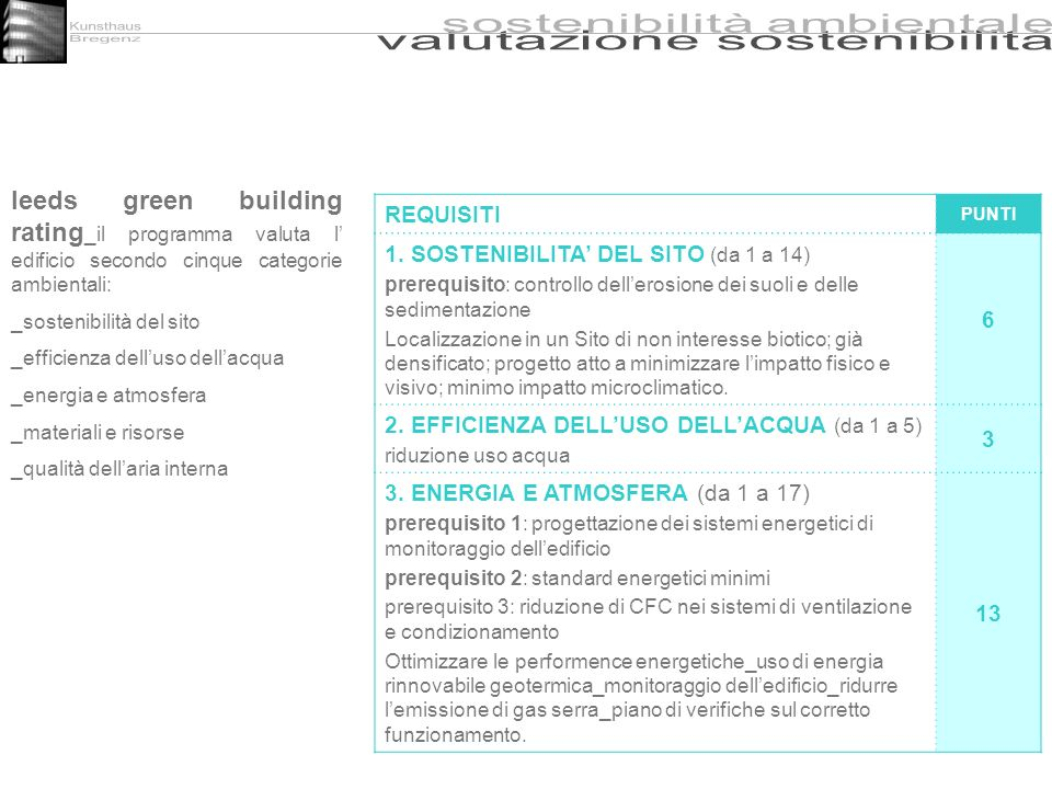 leeds green building rating _il programma valuta l edificio secondo cinque categorie ambientali: _sostenibilità del sito _efficienza delluso dellacqua
