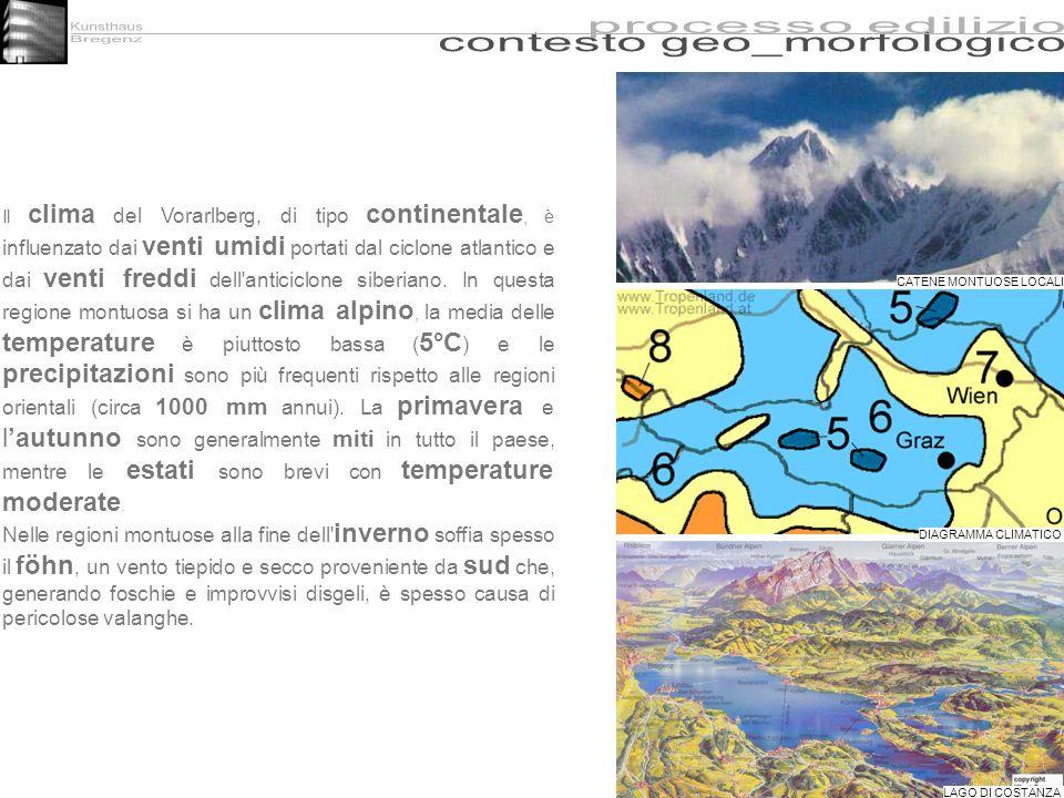 Il clima del Vorarlberg, di tipo continentale, è influenzato dai venti umidi portati dal ciclone atlantico e dai venti freddi dell'anticiclone siberia