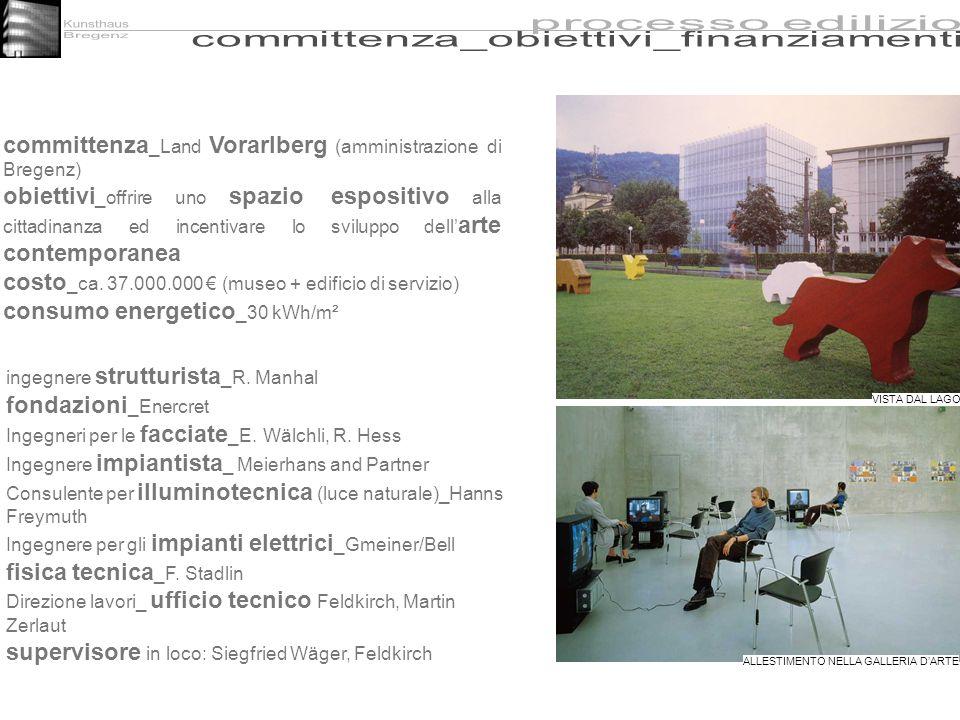 committenza _Land Vorarlberg (amministrazione di Bregenz) obiettivi _offrire uno spazio espositivo alla cittadinanza ed incentivare lo sviluppo dell a