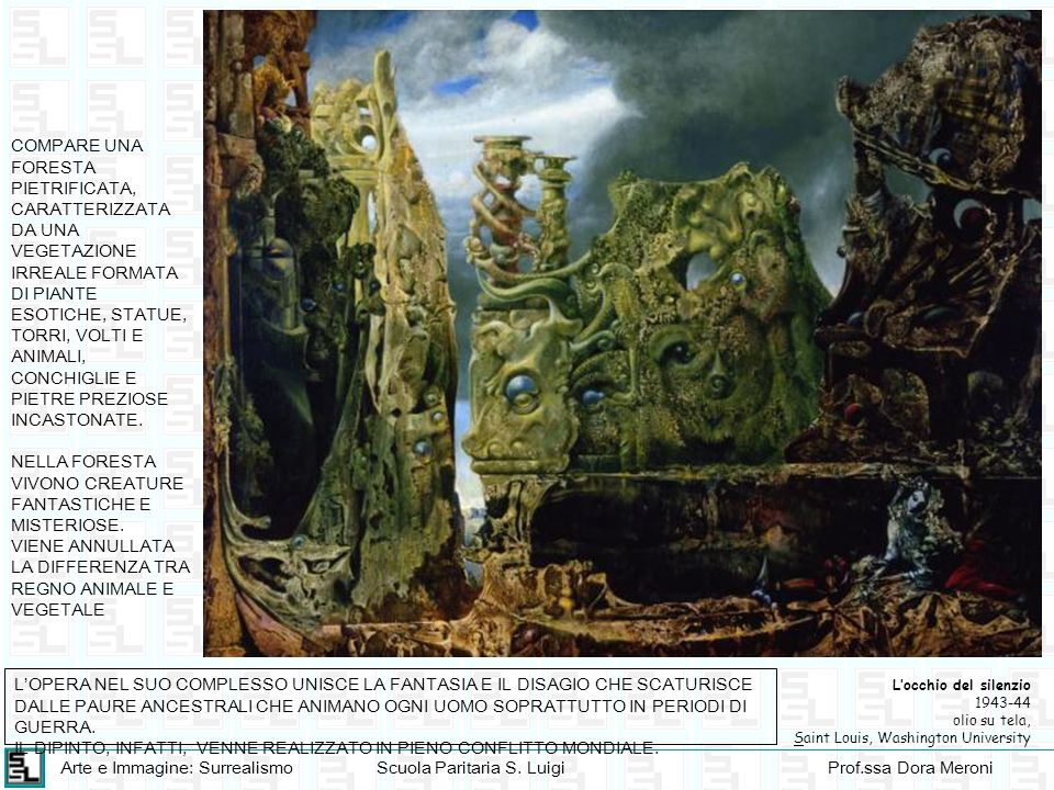 Arte e Immagine: SurrealismoScuola Paritaria S. LuigiProf.ssa Dora Meroni Locchio del silenzio 1943-44 olio su tela, Saint Louis, Washington Universit