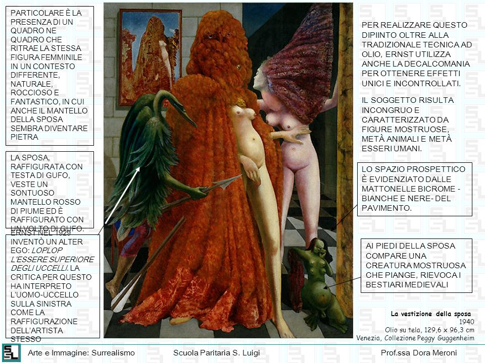 Arte e Immagine: SurrealismoScuola Paritaria S. LuigiProf.ssa Dora Meroni La vestizione della sposa 1940 Olio su tela, 129,6 x 96,3 cm Venezia, Collez