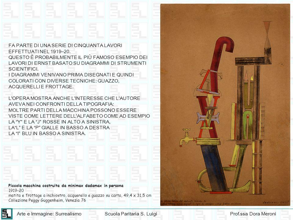 Arte e Immagine: SurrealismoScuola Paritaria S. LuigiProf.ssa Dora Meroni Piccola macchina costruita da minimax dadamax in persona 1919–20 matita e fr