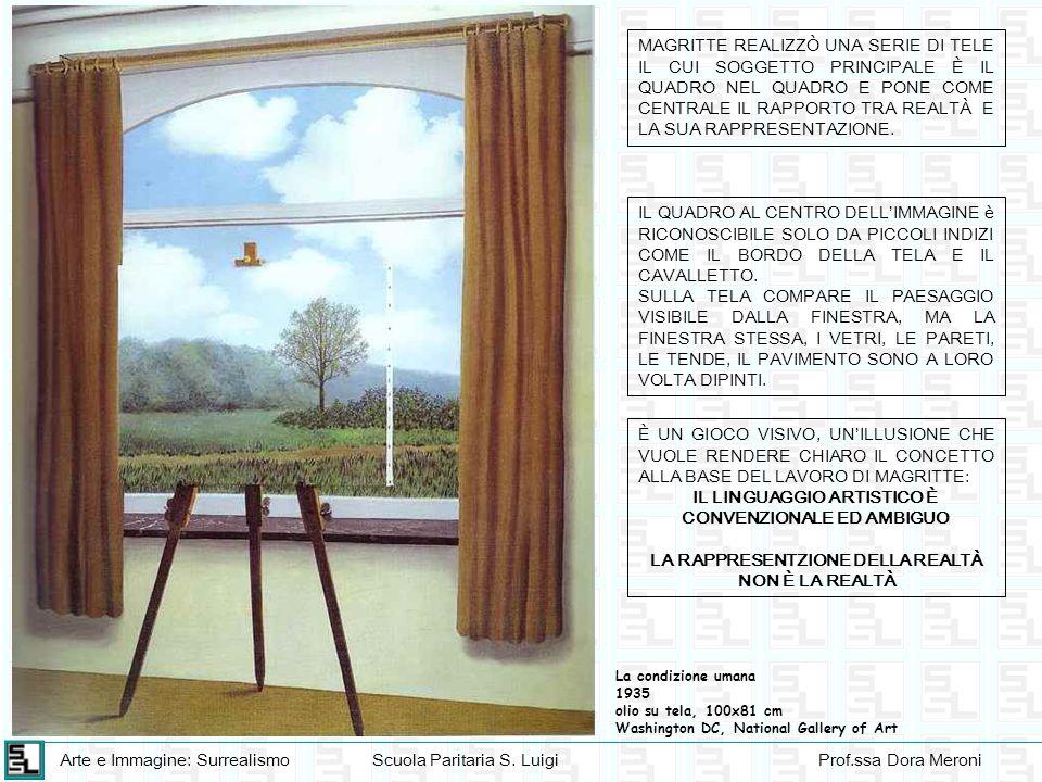 Arte e Immagine: SurrealismoScuola Paritaria S. LuigiProf.ssa Dora Meroni La condizione umana 1935 olio su tela, 100x81 cm Washington DC, National Gal