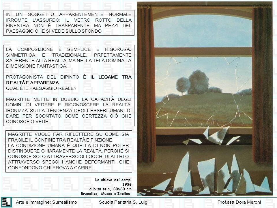 Arte e Immagine: SurrealismoScuola Paritaria S. LuigiProf.ssa Dora Meroni La chiave dei campi 1936 olio su tela, 80x60 cm Bruxelles, Museo dIxelles MA