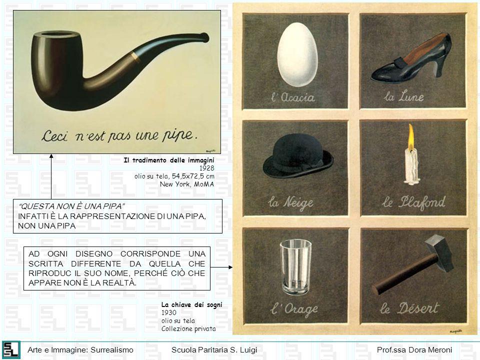 Arte e Immagine: SurrealismoScuola Paritaria S. LuigiProf.ssa Dora Meroni La chiave dei sogni 1930 olio su tela Collezione privata Il tradimento delle