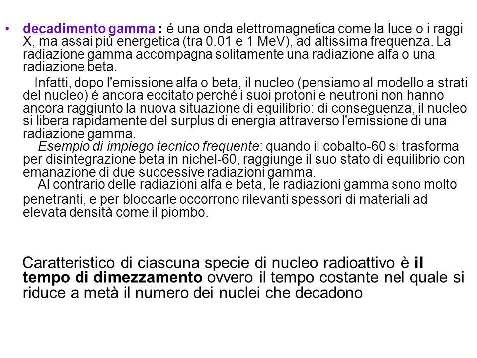 decadimento gamma : é una onda elettromagnetica come la luce o i raggi X, ma assai più energetica (tra 0.01 e 1 MeV), ad altissima frequenza. La radia
