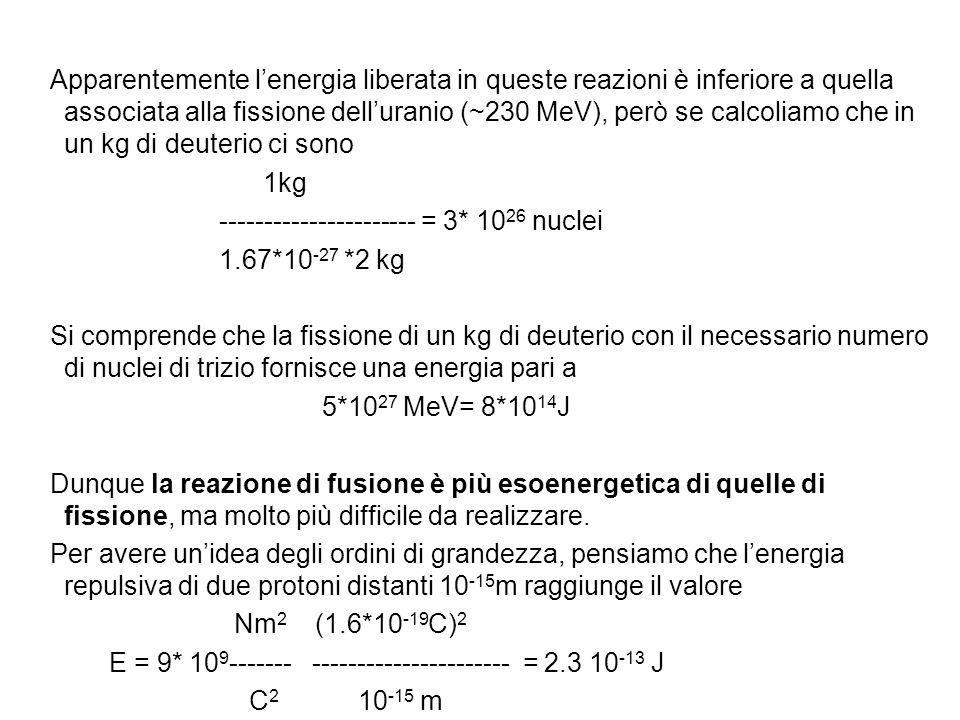 Apparentemente lenergia liberata in queste reazioni è inferiore a quella associata alla fissione delluranio (~230 MeV), però se calcoliamo che in un k