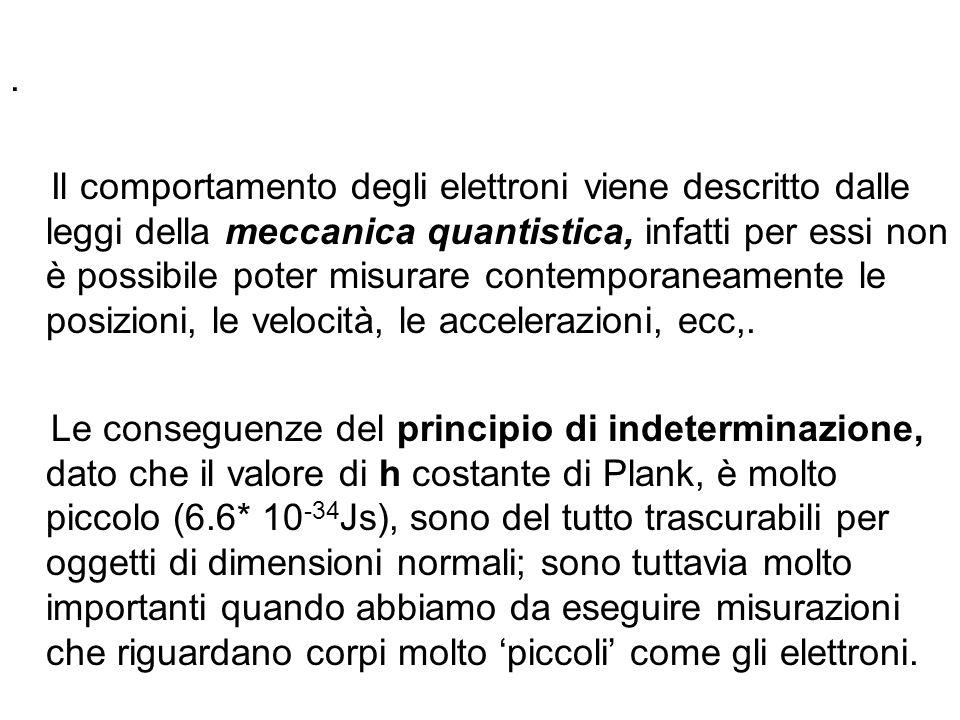 . Il comportamento degli elettroni viene descritto dalle leggi della meccanica quantistica, infatti per essi non è possibile poter misurare contempora