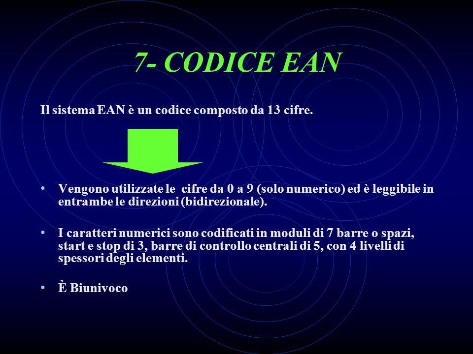 6- SPECIFICHE DEI CODICI A BARRE I VARI CODICI A BARRE SONO COSTITUITI DA UNA SUCCESSIONE DI LINEE E DI SPAZI CHE CONTENGONO LINFORMAZIONE CODIFICATA