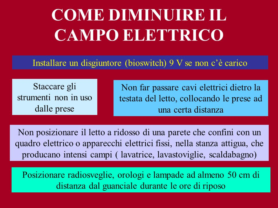 COME DIMINUIRE IL CAMPO ELETTRICO Installare un disgiuntore (bioswitch) 9 V se non cè carico Staccare gli strumenti non in uso dalle prese Non far pas