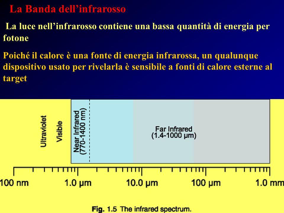 La Banda dellultravioletto Questa banda si suole dividere in tre sezioni, caratterizzate da diverse quantità di energia UV-A è spesso chiamata luce nera, per le sue capacità di far emettere luce visibile in materiali fluorescenti UV-B è la forma più distruttiva di luce UV.